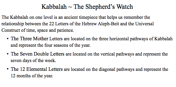 The-Shepherds-Watch