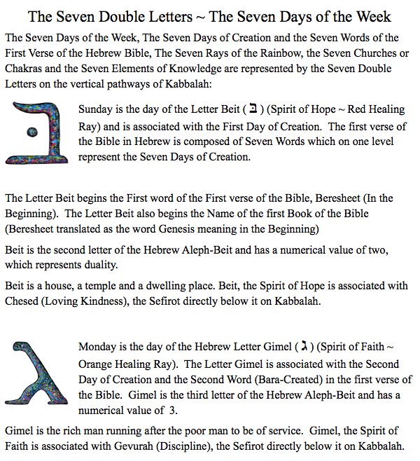 Kabbalah the tree of life the seven double letters seven days of the sciox Image collections